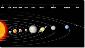 alignement planetes