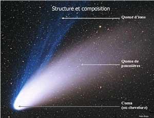 comete-structure